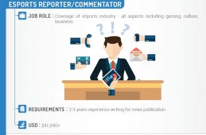Reporter/Commentator