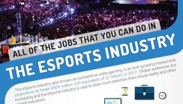 Careers in the ESports Industry